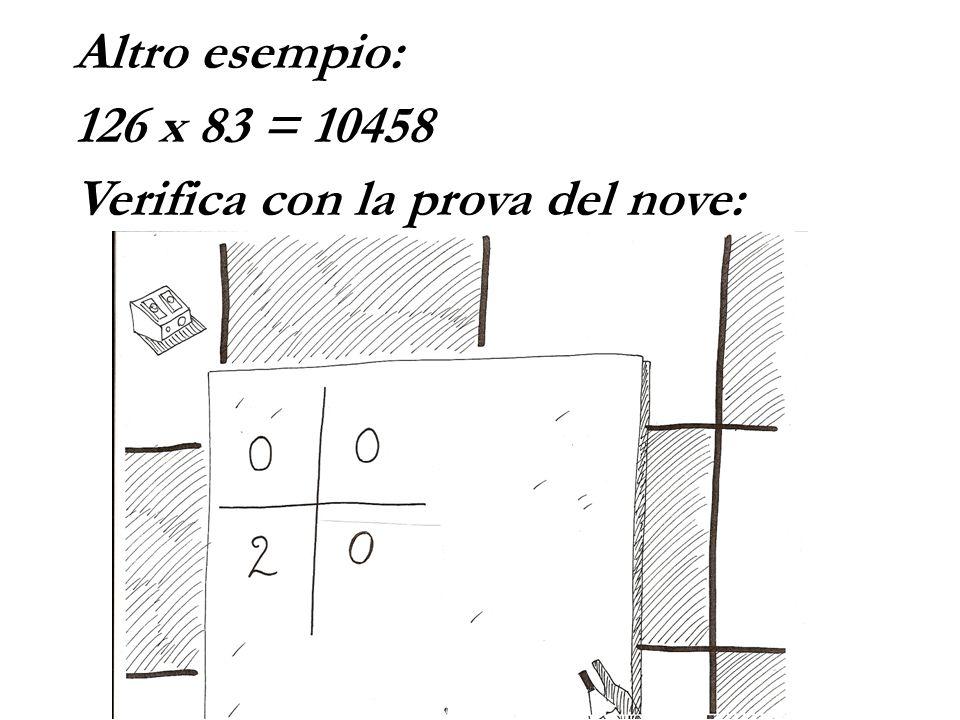 Altro esempio: 126 x 83 = 10458 Verifica con la prova del nove:
