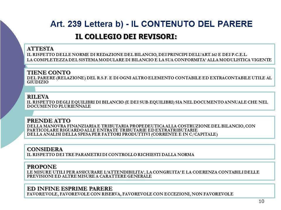Art. 239 Lettera b) - IL CONTENUTO DEL PARERE