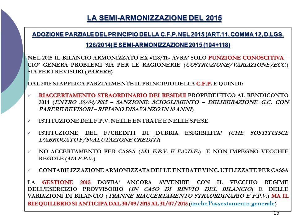 LA SEMI-ARMONIZZAZIONE DEL 2015