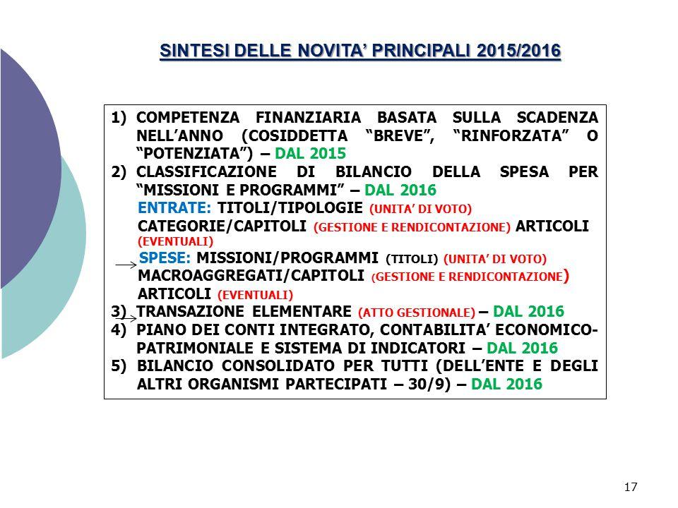 SINTESI DELLE NOVITA' PRINCIPALI 2015/2016