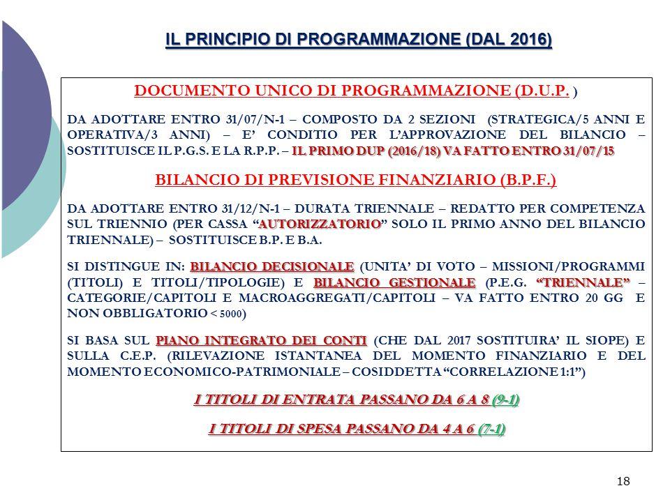 IL PRINCIPIO DI PROGRAMMAZIONE (DAL 2016)