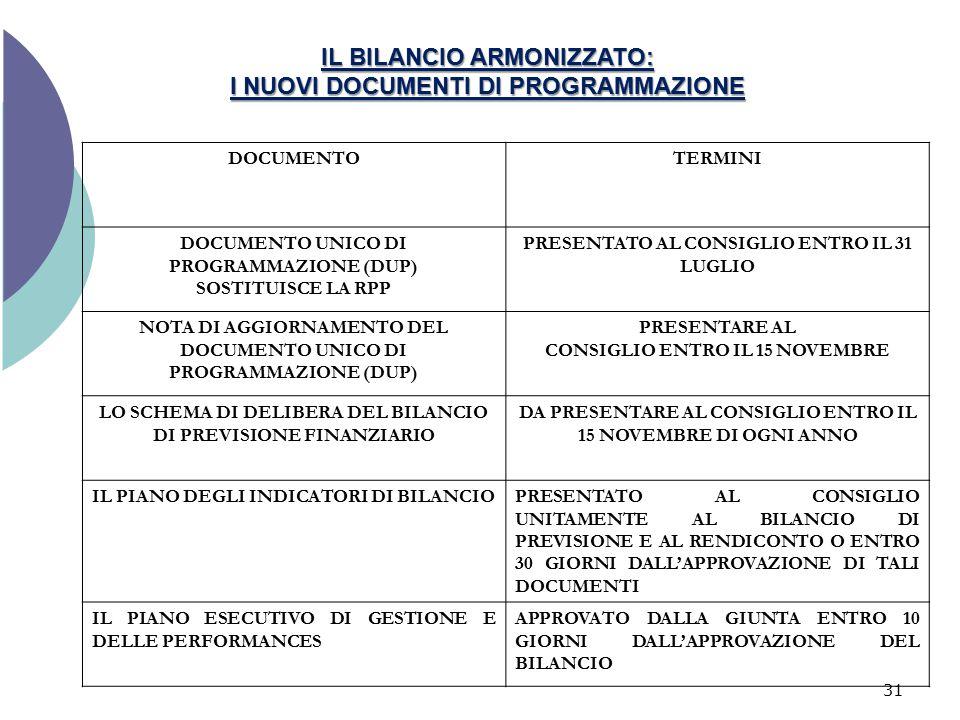 IL BILANCIO ARMONIZZATO: I NUOVI DOCUMENTI DI PROGRAMMAZIONE