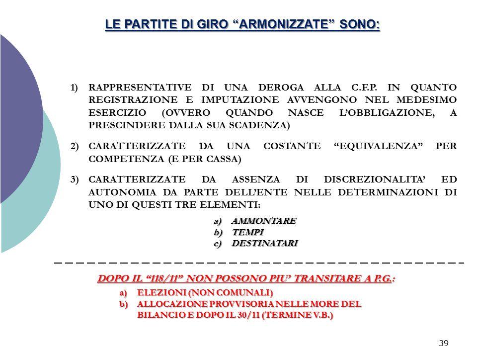 LE PARTITE DI GIRO ARMONIZZATE SONO: