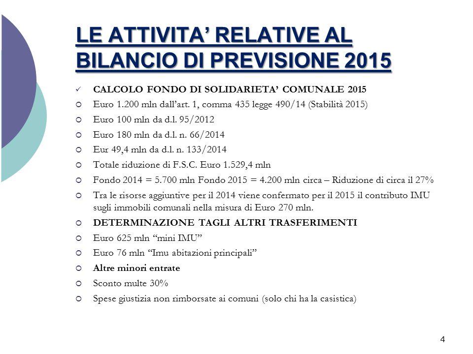LE ATTIVITA' RELATIVE AL BILANCIO DI PREVISIONE 2015