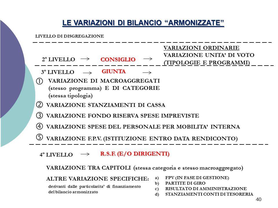 LE VARIAZIONI DI BILANCIO ARMONIZZATE