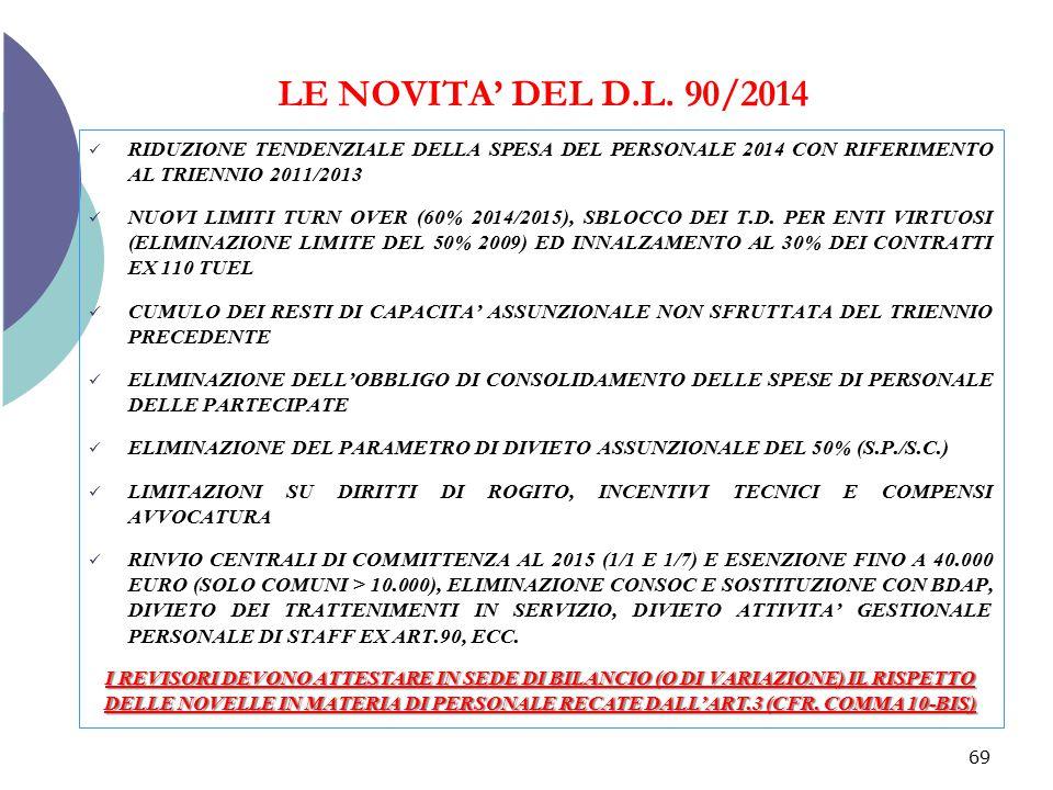LE NOVITA' DEL D.L. 90/2014 RIDUZIONE TENDENZIALE DELLA SPESA DEL PERSONALE 2014 CON RIFERIMENTO AL TRIENNIO 2011/2013.