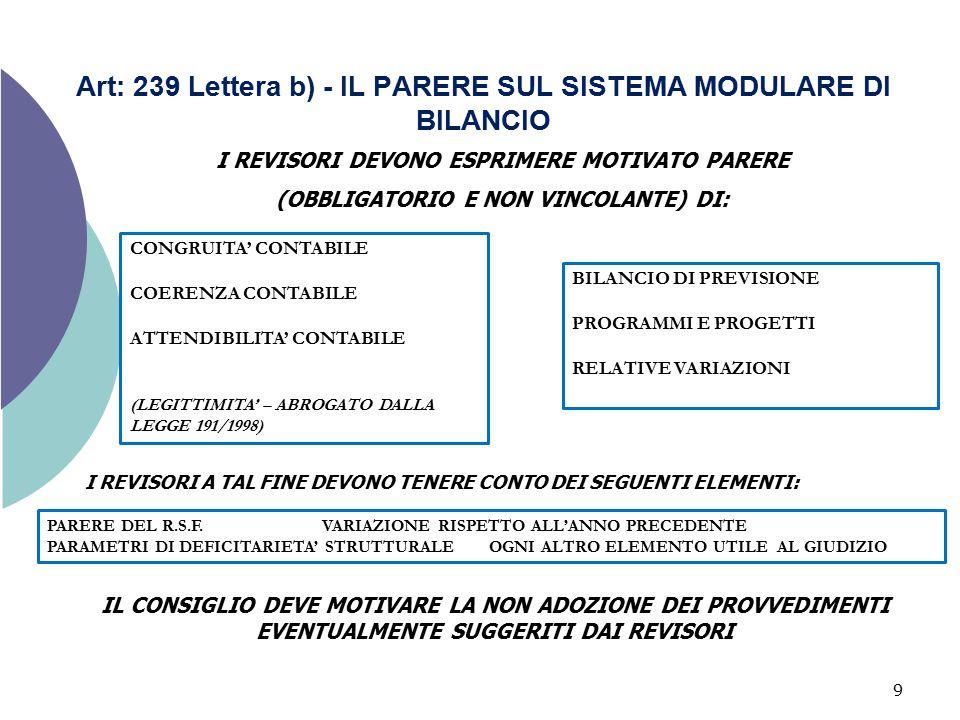 Art: 239 Lettera b) - IL PARERE SUL SISTEMA MODULARE DI BILANCIO