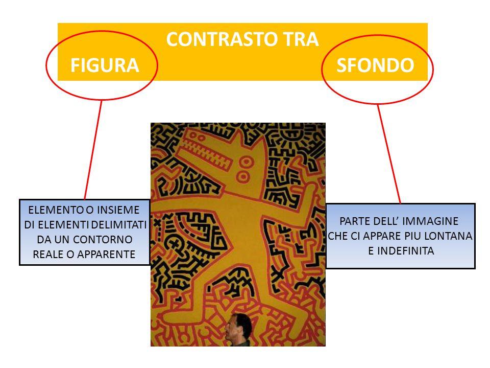 CONTRASTO TRA FIGURA SFONDO