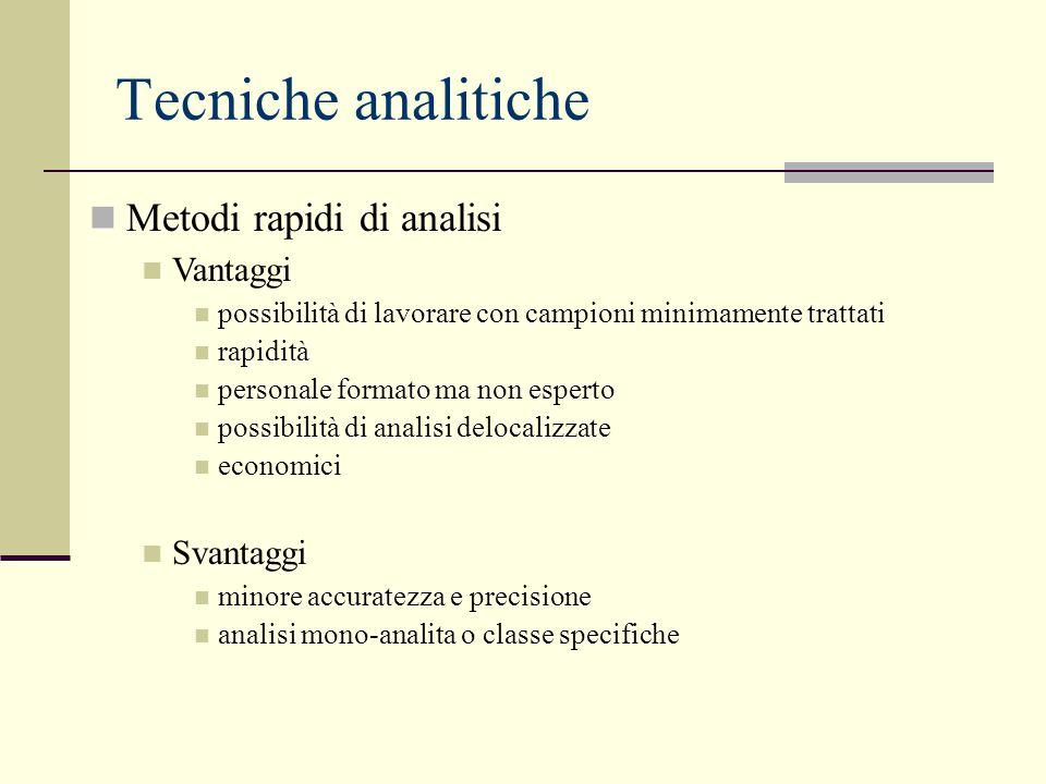 Tecniche analitiche Metodi rapidi di analisi Vantaggi Svantaggi