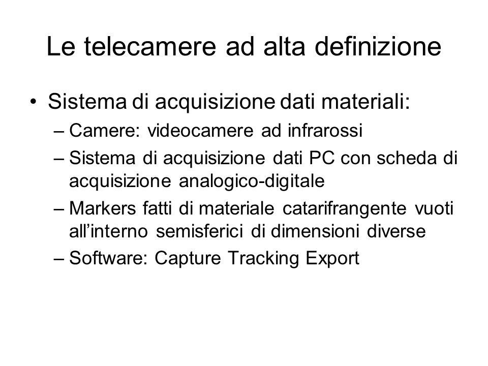 Le telecamere ad alta definizione