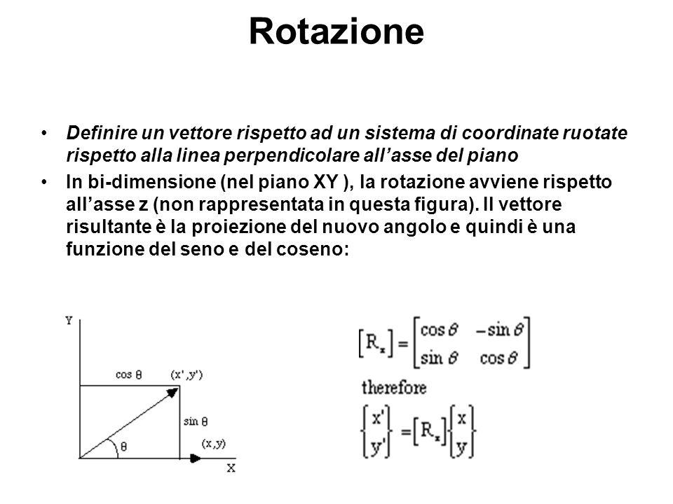 Rotazione Definire un vettore rispetto ad un sistema di coordinate ruotate rispetto alla linea perpendicolare all'asse del piano.