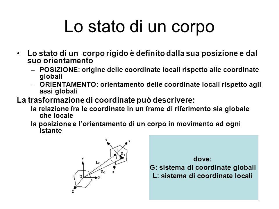 dove: G: sistema di coordinate globali L: sistema di coordinate locali