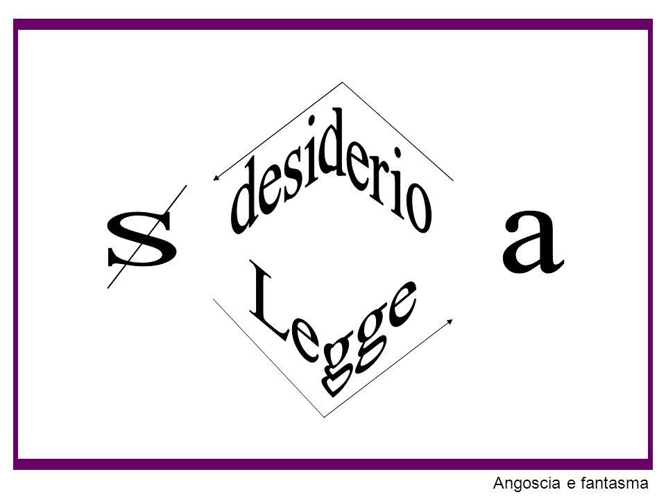 Legge desiderio S a Angoscia e fantasma