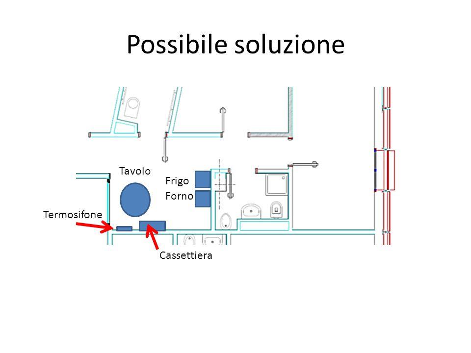Possibile soluzione Tavolo Frigo Forno Termosifone Cassettiera