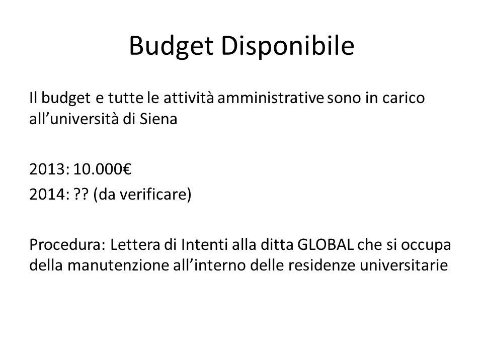 Budget Disponibile