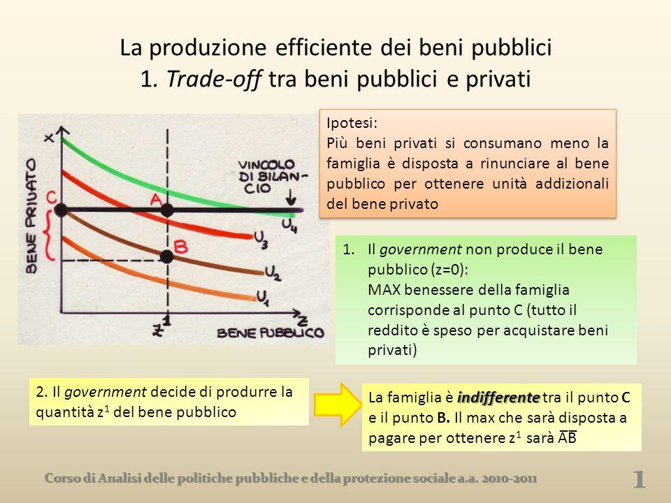 La produzione efficiente dei beni pubblici 1
