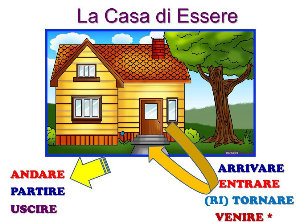 La Casa di Essere ANDARE ENTRARE PARTIRE (RI) TORNARE USCIRE VENIRE *