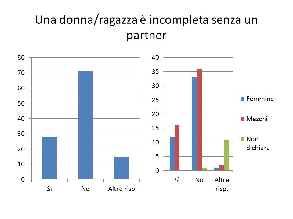Una donna/ragazza è incompleta senza un partner