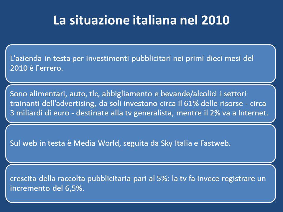 La situazione italiana nel 2010