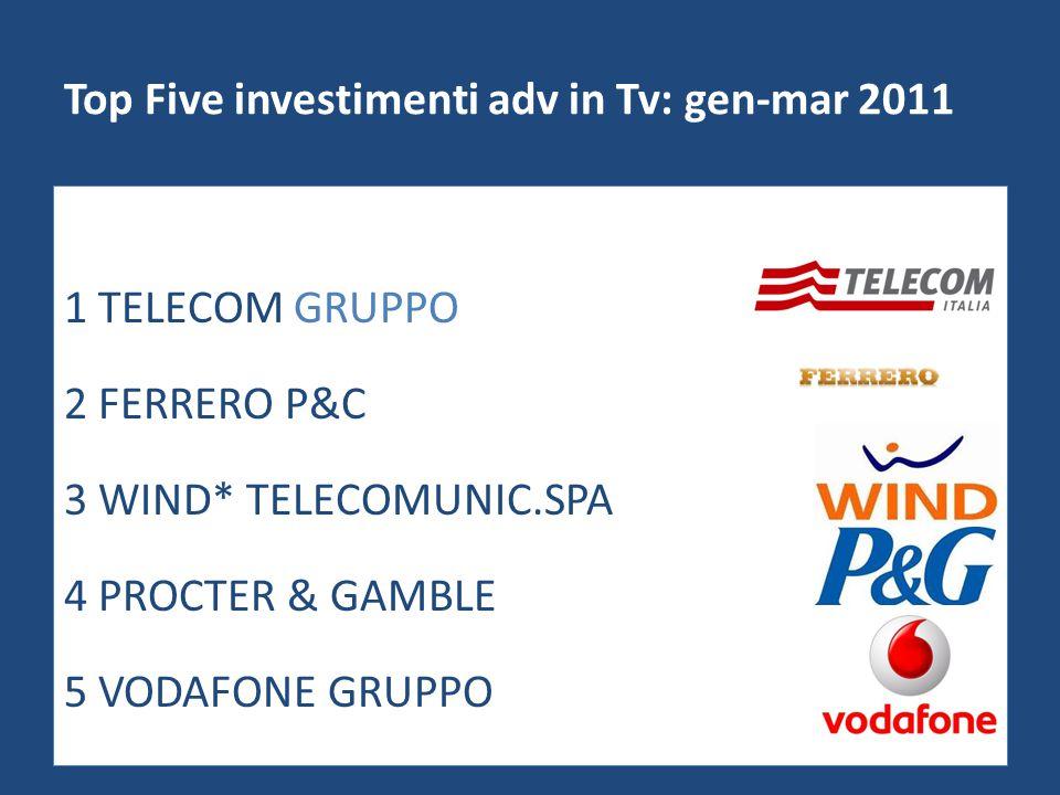 Top Five investimenti adv in Tv: gen-mar 2011