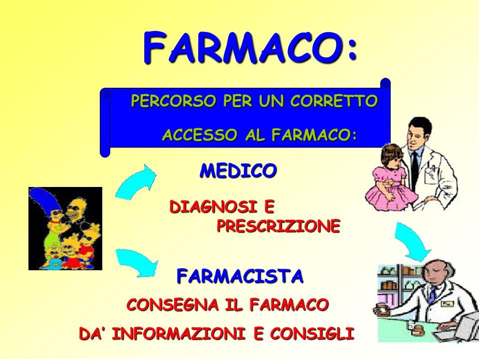 FARMACO: MEDICO FARMACISTA PERCORSO PER UN CORRETTO
