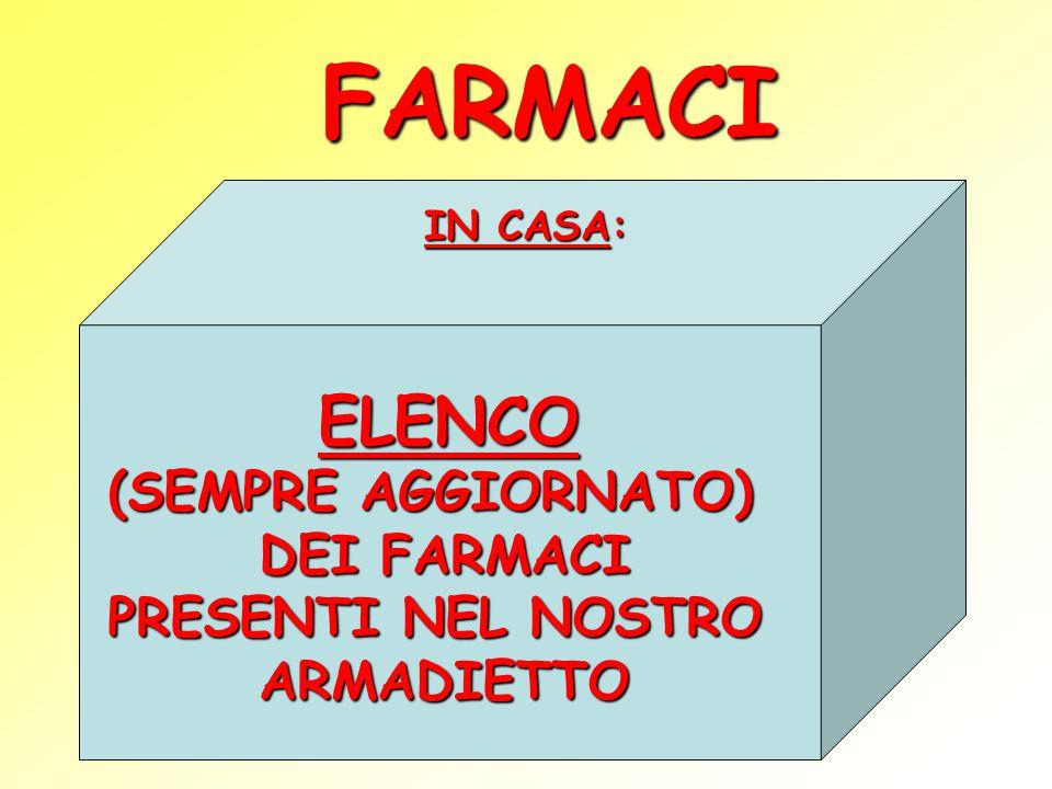 FARMACI IN CASA: ELENCO (SEMPRE AGGIORNATO) DEI FARMACI PRESENTI NEL NOSTRO ARMADIETTO.