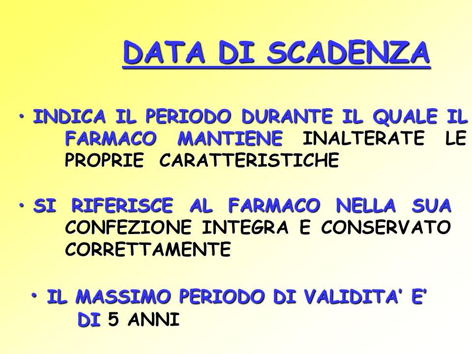 DATA DI SCADENZA IL MASSIMO PERIODO DI VALIDITA' E' DI 5 ANNI