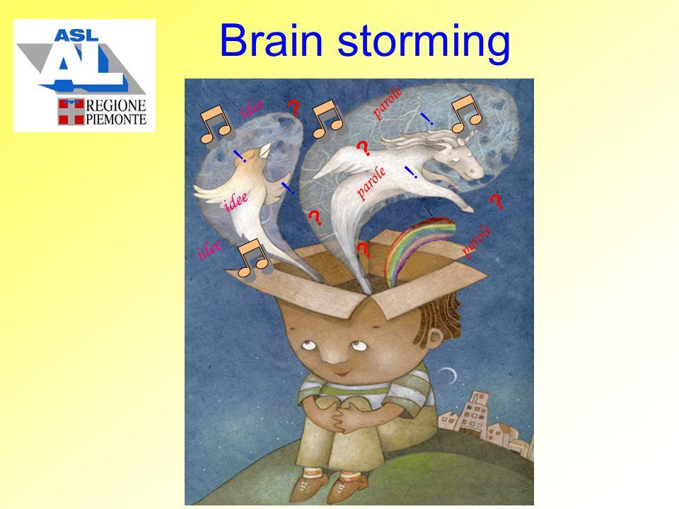 Brain storming ! ! ! ! idee idee idee parole parole parole 5