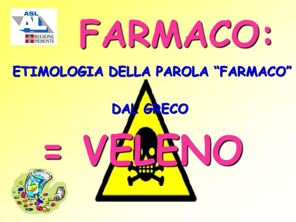 ETIMOLOGIA DELLA PAROLA FARMACO