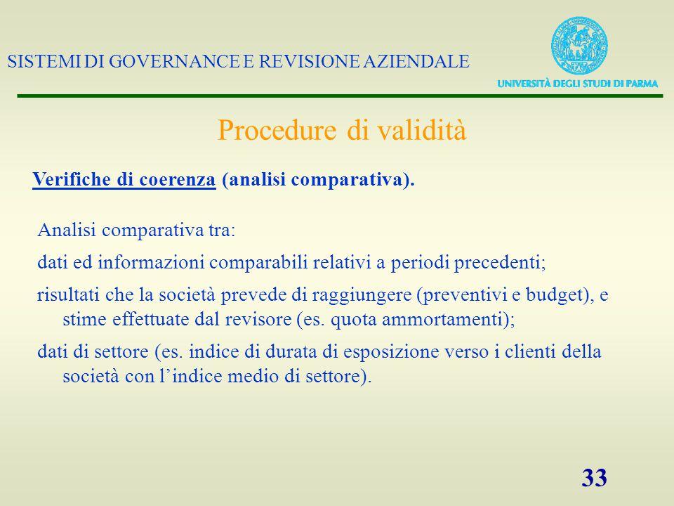 Procedure di validità Verifiche di coerenza (analisi comparativa).