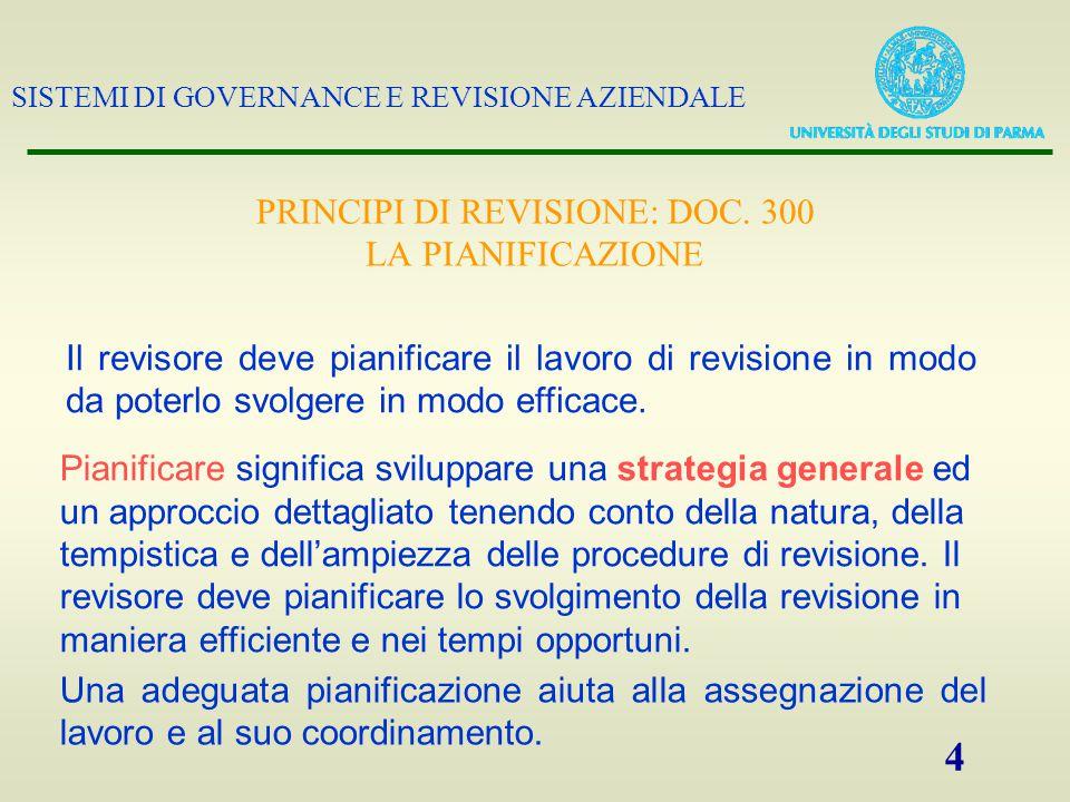 PRINCIPI DI REVISIONE: DOC. 300 LA PIANIFICAZIONE