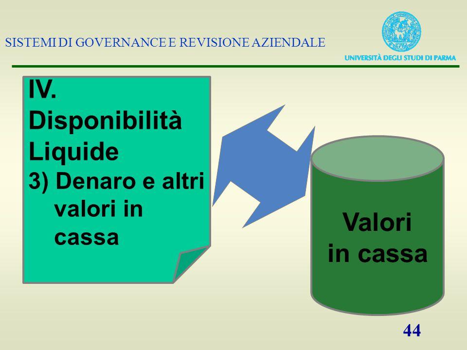 IV. Disponibilità Liquide Valori in cassa 3) Denaro e altri valori in