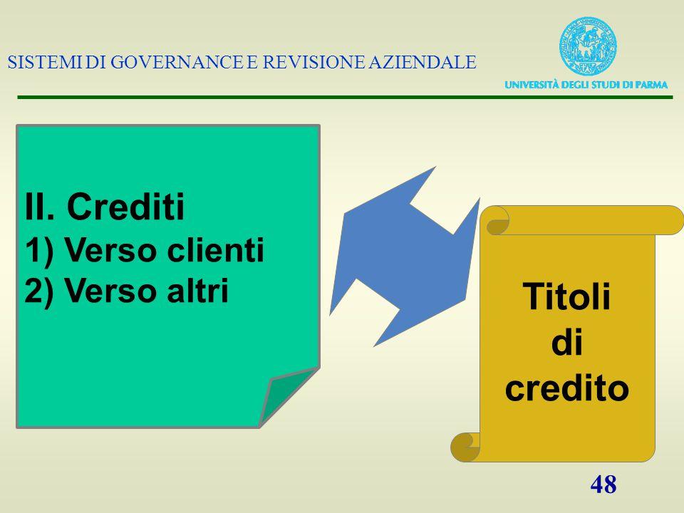 II. Crediti 1) Verso clienti 2) Verso altri Titoli di credito