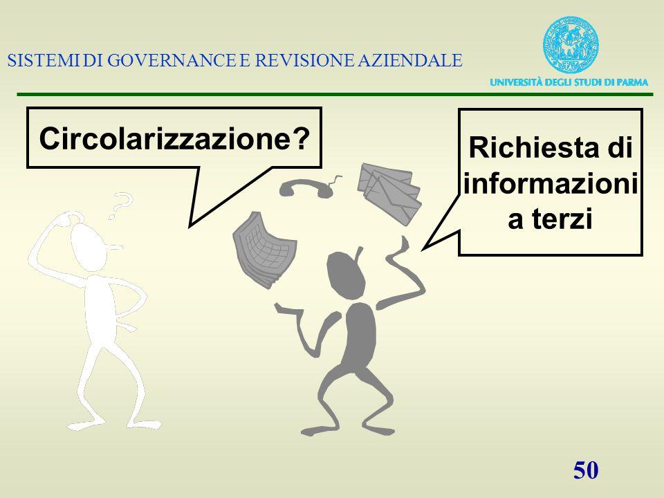 Circolarizzazione Richiesta di informazioni a terzi