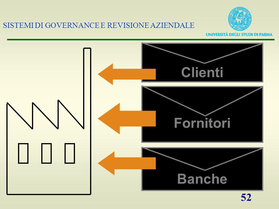 Clienti Fornitori Banche