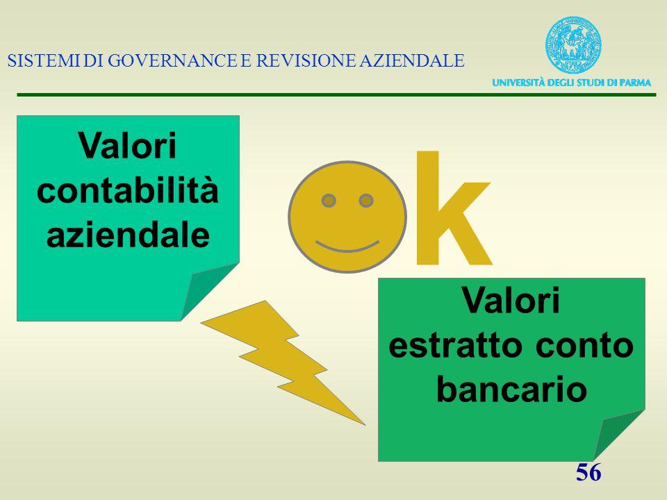 Valori contabilità aziendale k Valori estratto conto bancario