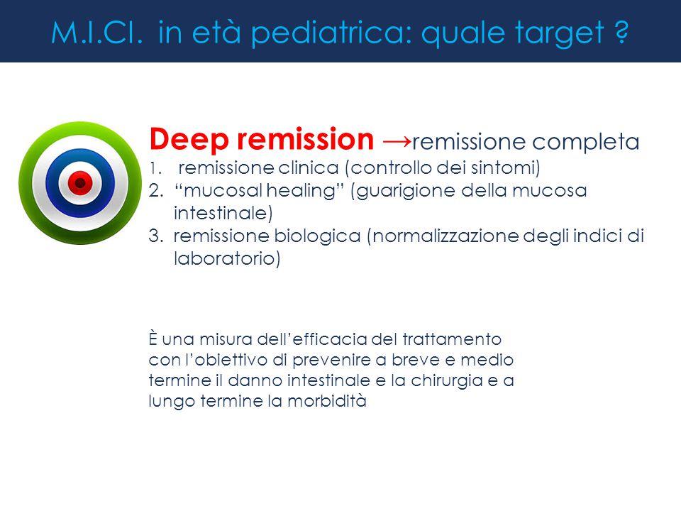 M.I.CI. in età pediatrica: quale target