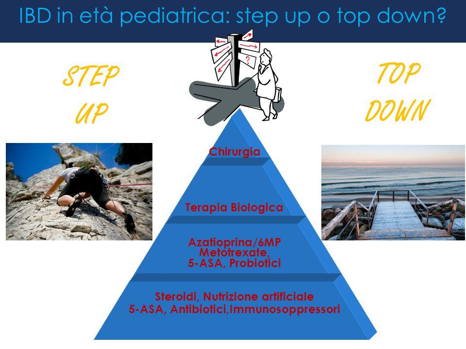 TOP DOWN STEP UP IBD in età pediatrica: step up o top down Chirurgia