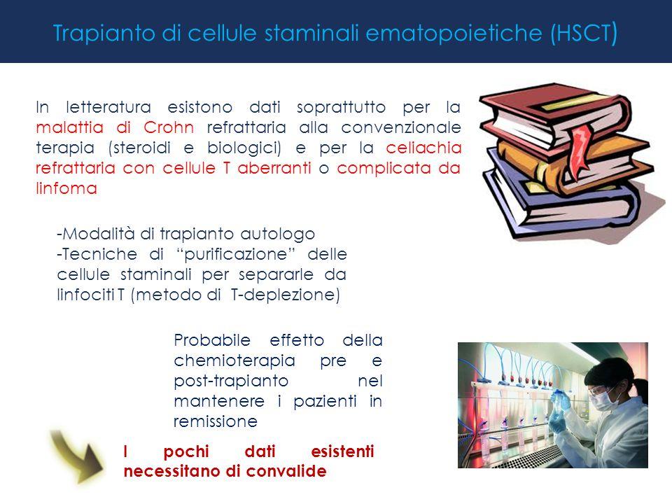 Trapianto di cellule staminali ematopoietiche (HSCT)