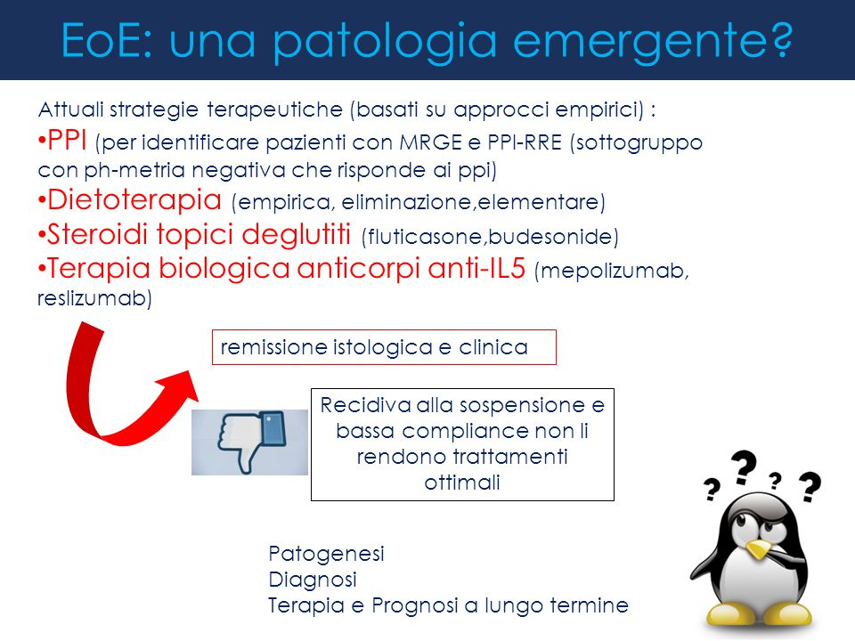 EoE: una patologia emergente