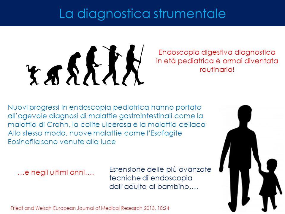 La diagnostica strumentale