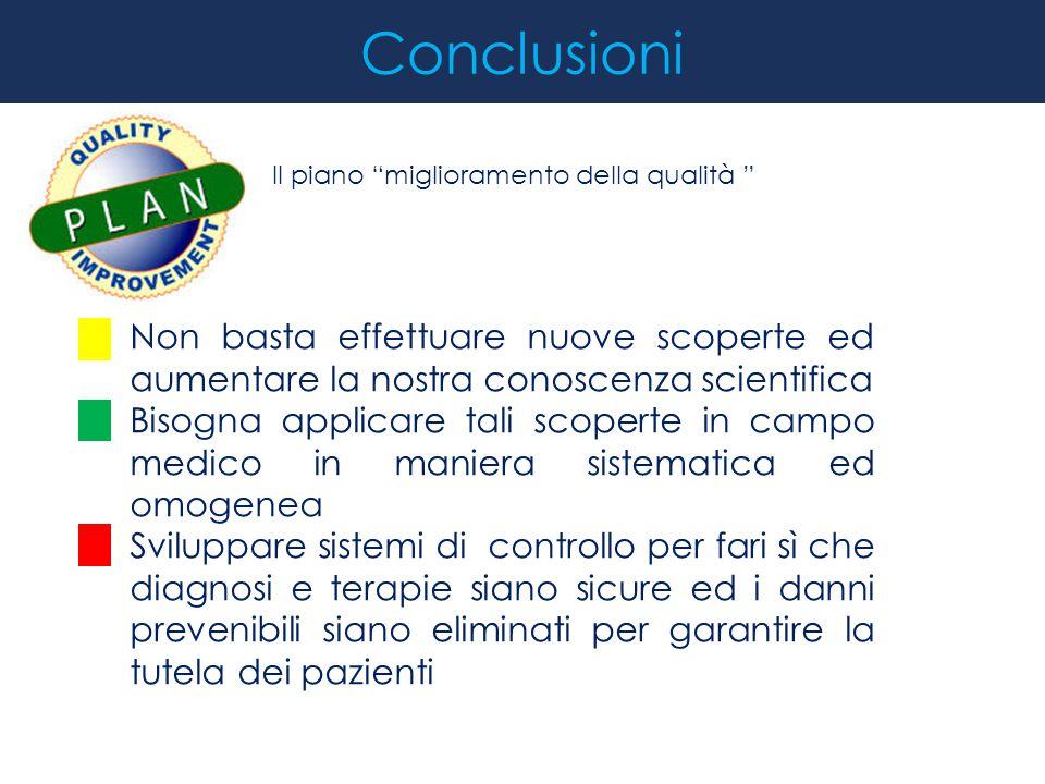 Conclusioni Il piano miglioramento della qualità Non basta effettuare nuove scoperte ed aumentare la nostra conoscenza scientifica.