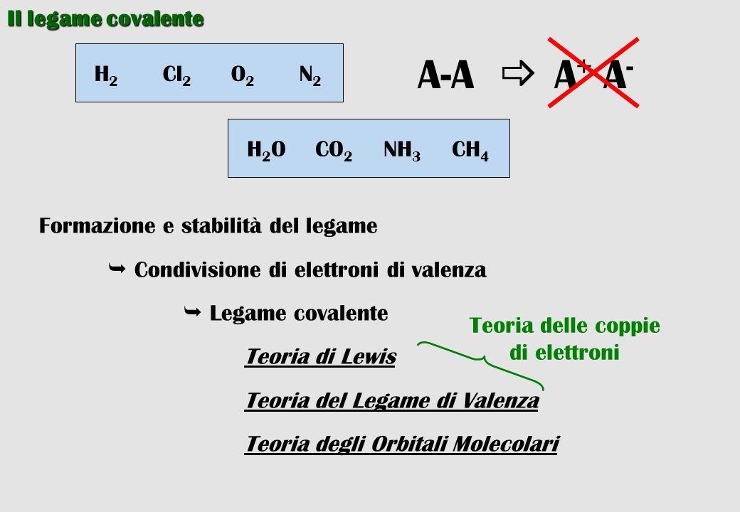 Teoria delle coppie di elettroni