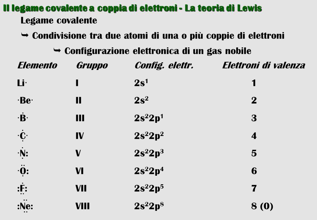 Il legame covalente a coppia di elettroni - La teoria di Lewis