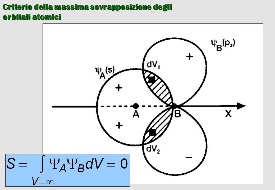 Criterio della massima sovrapposizione degli orbitali atomici