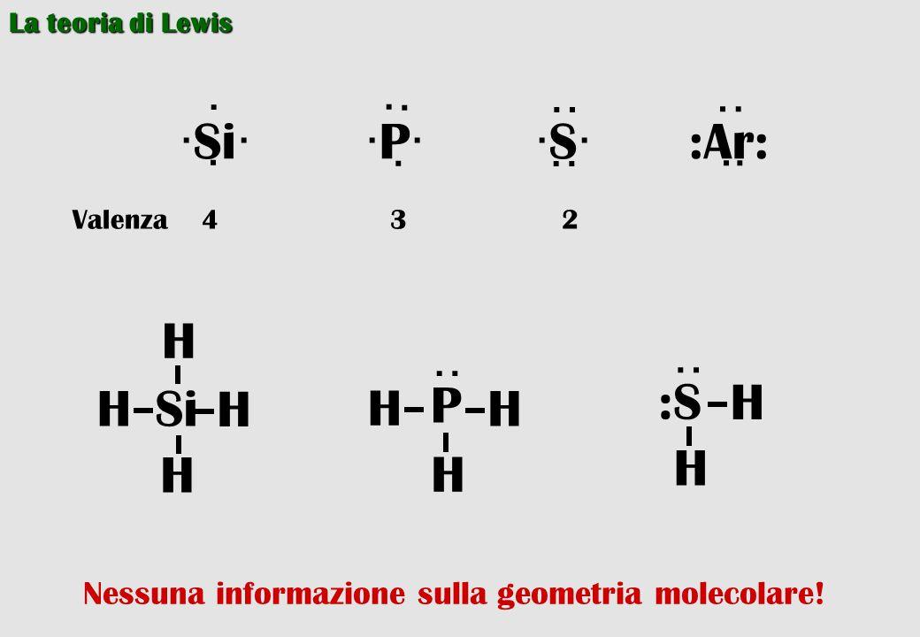 Nessuna informazione sulla geometria molecolare!