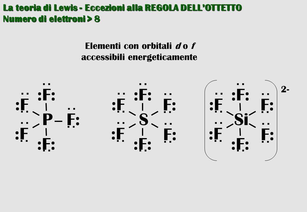Elementi con orbitali d o f accessibili energeticamente