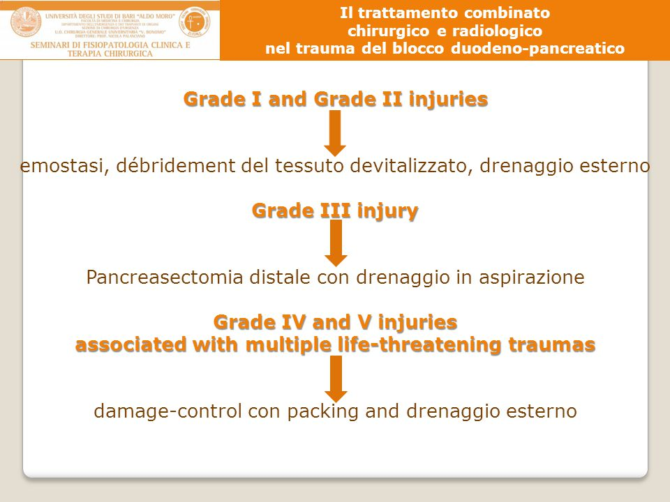 Grade I and Grade II injuries