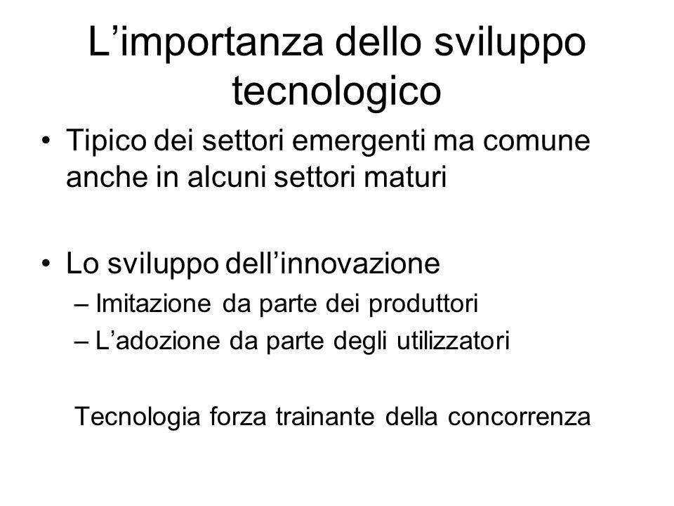 L'importanza dello sviluppo tecnologico