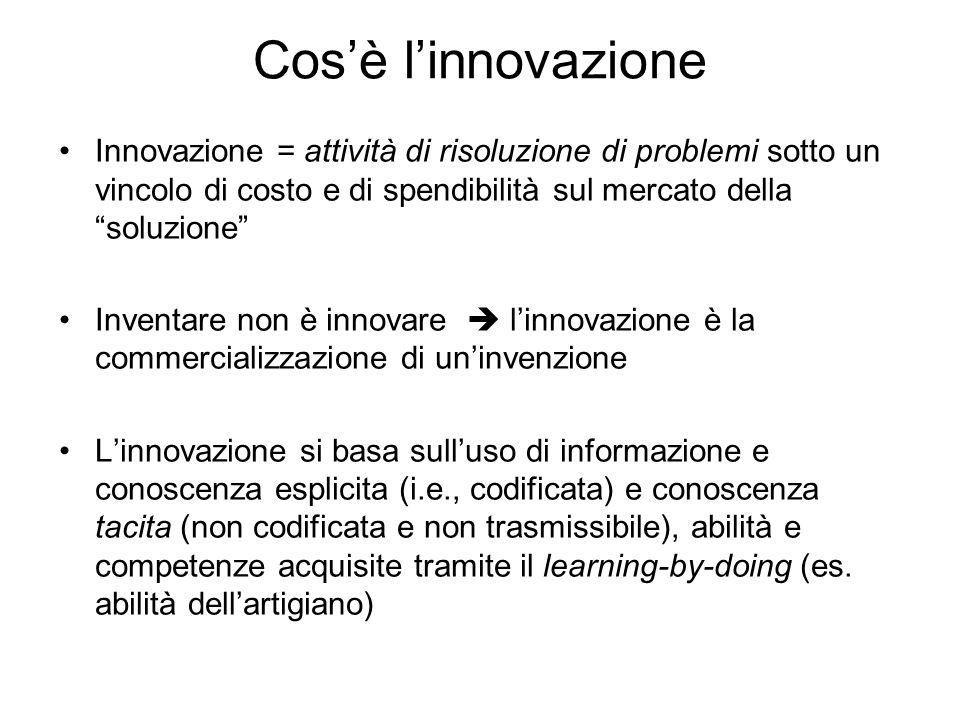 Cos'è l'innovazione Innovazione = attività di risoluzione di problemi sotto un vincolo di costo e di spendibilità sul mercato della soluzione